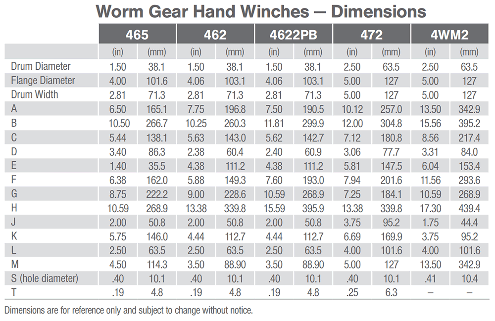 Dim. Worm Gear Hand Winches